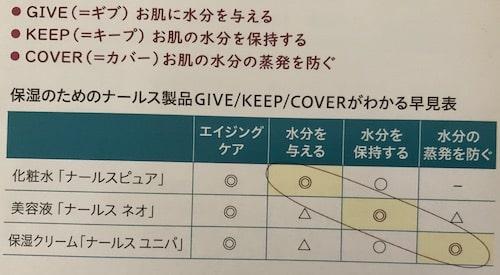 【ナールスピュア】化粧水のリアルな口コミや感想!